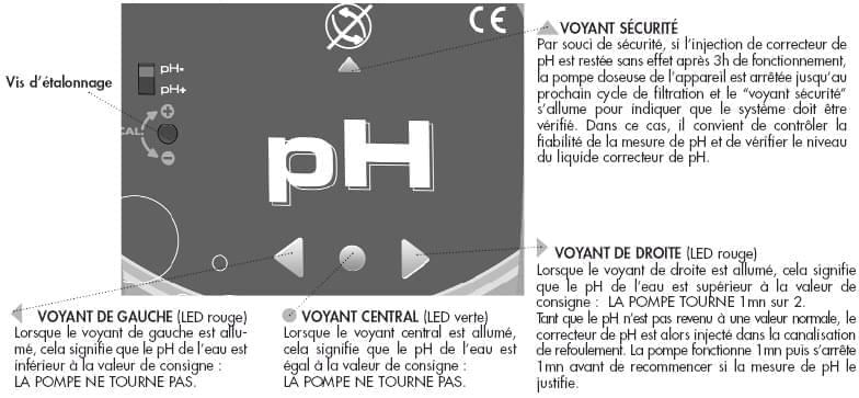 VUE REGULATEUR DE PH PHILEO LT