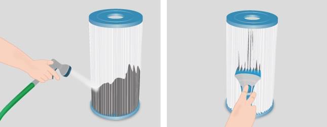 nettoyage cartouche de filtre