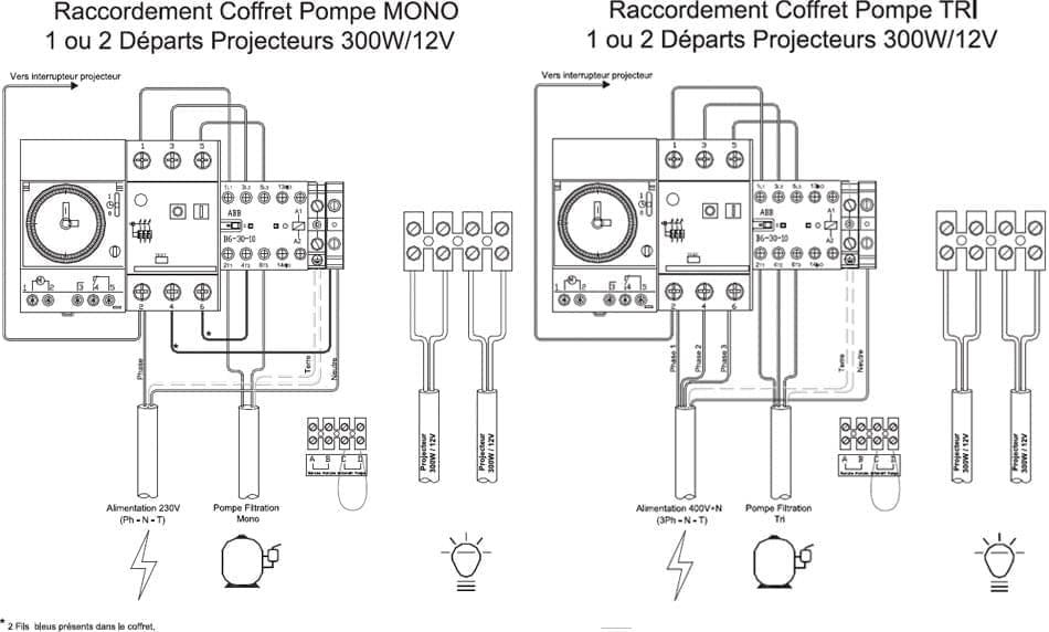 coffret de filtration 2 projecteurs