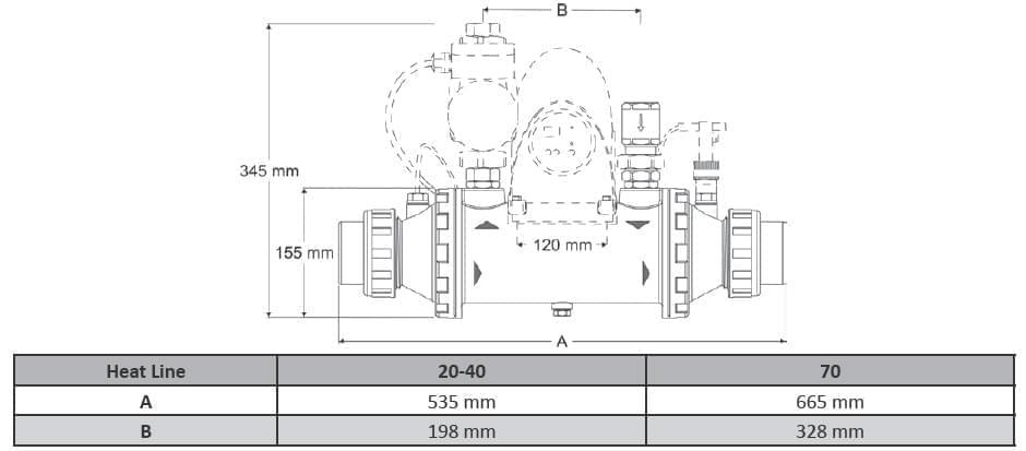 dimensions echangeur heat line nu