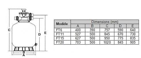 dimensions filtre vipool top