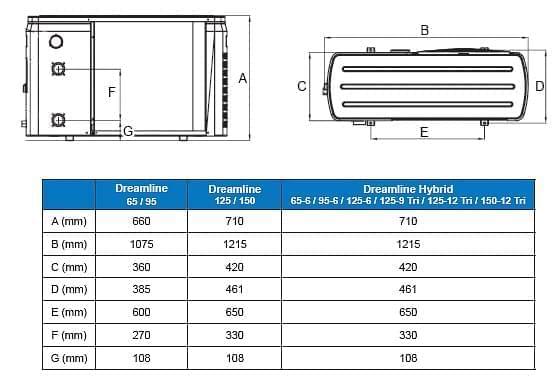 Pompe chaleur poolex dreamline 150 15 8kw pompe for Pompe a chaleur piscine 120m3