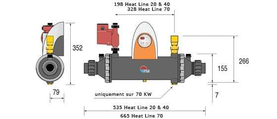 dimensions Echangeur heat line zodiac