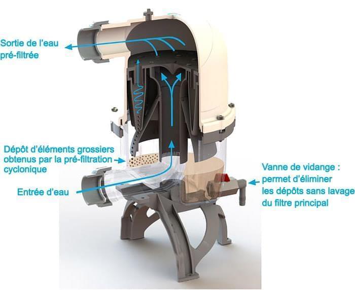 pre filtre hydrospin astral