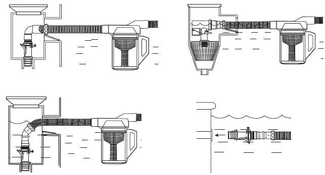Pi ge feuilles cyclonic zodiac nettoyeur hydraulique for Aspirateur piscine feuille