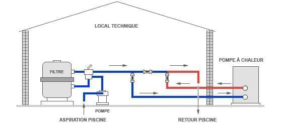 pompe chaleur eco pac 95 pompe chaleur ecopac piscin ale. Black Bedroom Furniture Sets. Home Design Ideas
