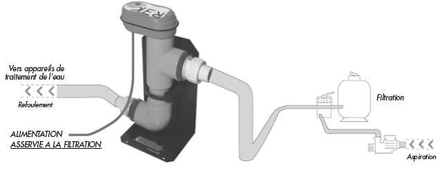 R chauffeur lectrique r3k 3kw filtration piscine hors for Reglage filtration piscine