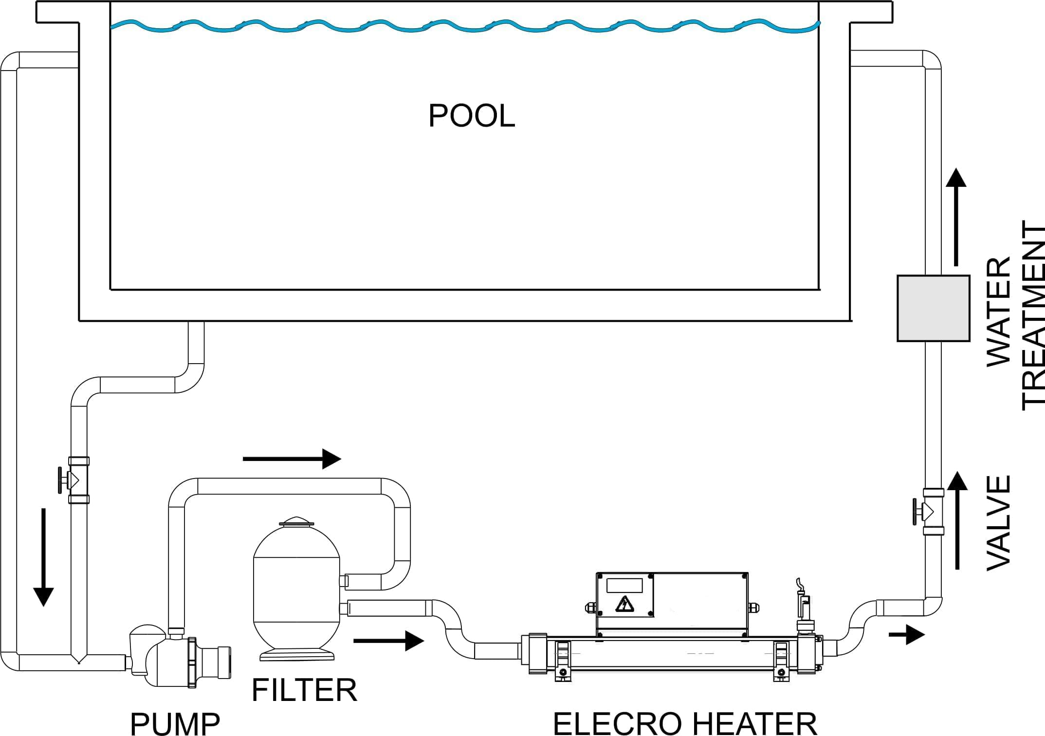 R chauffeur lectrique vulcan analogique 9kw chauffage for Rechauffeur electrique pour piscine