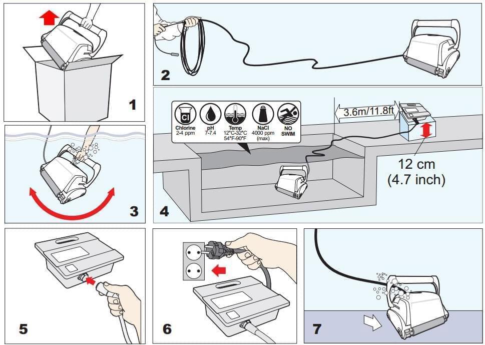 installation robot aquabot bravo
