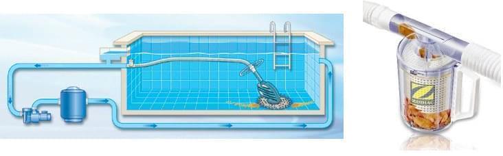installation robot piscine hydraulique