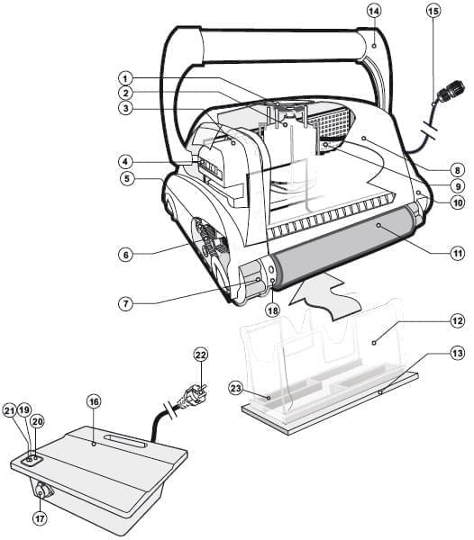 pieces detachees robot aquabot