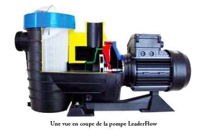 pompe astral leader flow 0 75cv pompe astral piscin ale. Black Bedroom Furniture Sets. Home Design Ideas