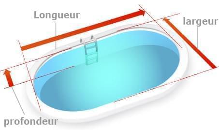 calcul volume piscine ovale