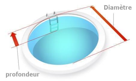calcul volume piscine ronde