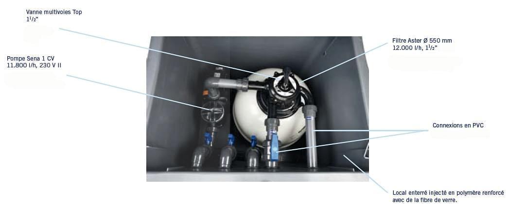Local technique enterr quip idealbloc 12m local for Bloc filtration piscine enterre