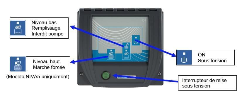 Coffret de remplissage automatique niva 3 coffret for Regulateur niveau d eau piscine