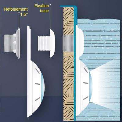 projecteur led piscine hors sol ampoules leds piscin ale. Black Bedroom Furniture Sets. Home Design Ideas