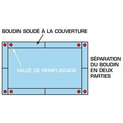 Couverture pvc boudins d 39 eau bassin 11 x 4 50 b che - Pompe d evacuation d eau pour couverture piscine hors sol ...