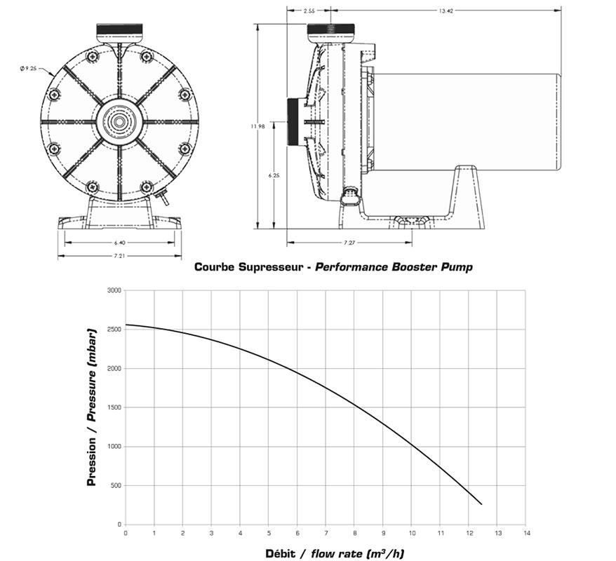 Surpresseur Hayward 1CV Booster Pump