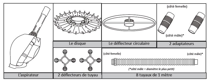 Robot aspirateur kontiki 2 zodiac nettoyeur hydraulique for Aspirateur piscine kontiki
