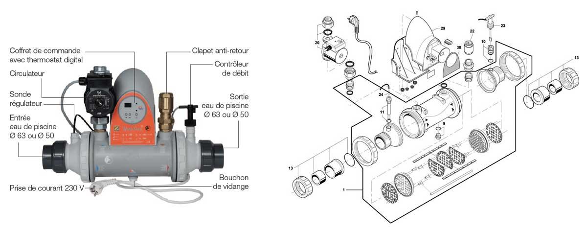 pi ce d tach e changeur accessoire pour changeur de chaleur piscine piscineale. Black Bedroom Furniture Sets. Home Design Ideas
