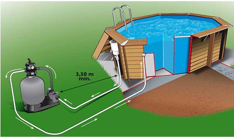 groupe de filtration pour piscine hors sol platine de. Black Bedroom Furniture Sets. Home Design Ideas