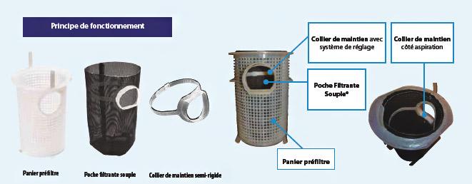 Pompe vipool mjb 1cv pompe vipool piscin ale for Poche filtrante piscine